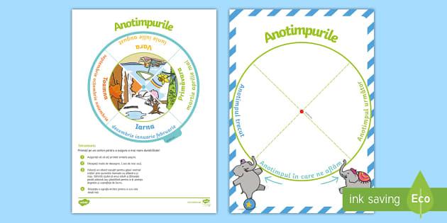 Roata anotimpurilor - Calendar - calendar, vremea, anotimpurile, anotimp, vara, iarna, primavara toamna, vreme, română, materiale,