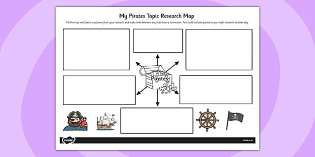 Pirates Topic Research Map - research map, research, pirates