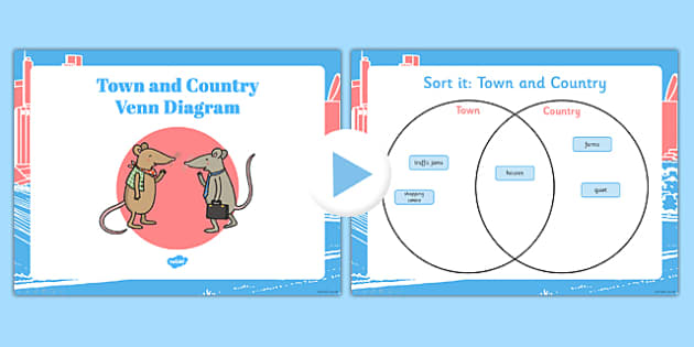Town and Country Interactive Venn Diagram - venn, diagram, town