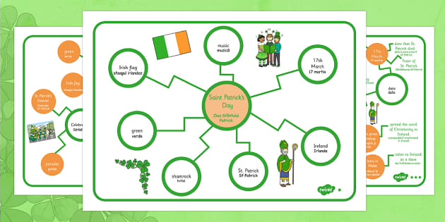 St Patrick's Day Differentiated Concept Maps Romanian Translation - romanian, concept map, mind map, St Patrick's Day concept map