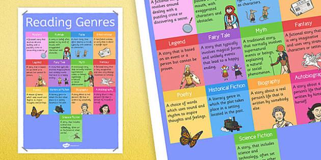 Reading Genres Poster - reading, genres, poster, display, genre