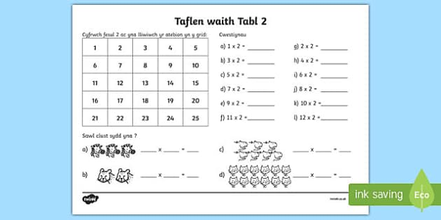 Tabl 2 - Taflen Weithgaredd