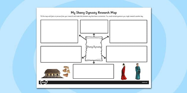 The Shang Dynasty Themed Research Map - shang, research map