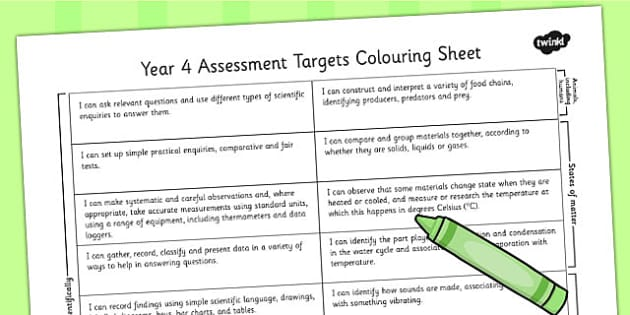 2014 Curriculum Year 4 Science Assessment Targets Colouring Sheet