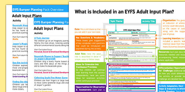 EYFS Bumper Planning Pack Overview to Support Teaching on Jasper's Beanstalk - EYFS, Early Years Planning, adult led, Nick Butterworth and Mick Inkpen, story book, plants, growth, growing