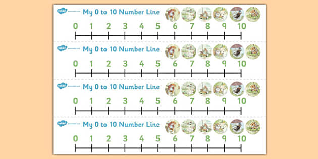 The Tale of Mr Jeremy Fisher Number Lines 0-10 - mr jeremy fisher, number lines, 0, 10, number, maths, beatrix potter