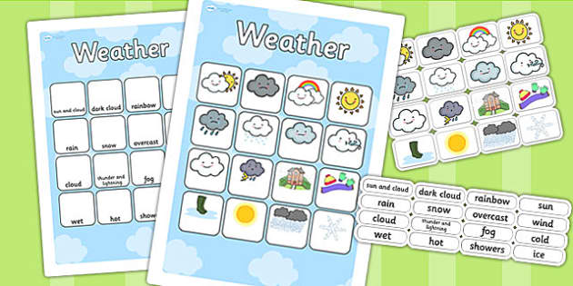 Weather Vocabulary Poster Mat - seasons, visual aid, key words