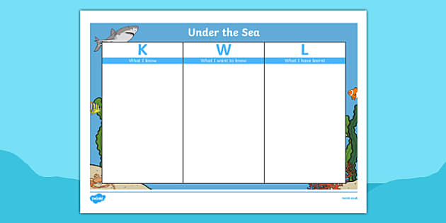 KWL Grid Under the Sea - kwl grid, under the sea, kwl, know, learn, want