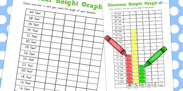 Dinosaur Height Graph - australia, dinosaur, height, graph, size