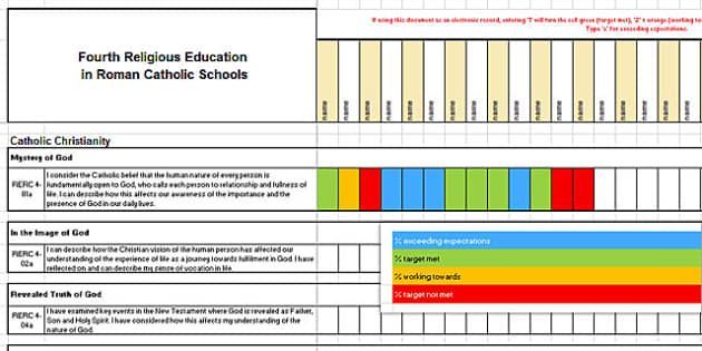 Scottish Curriculum for Excellence Fourth RERC Assessment Spreadsheet-Scottish