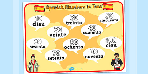 Spanish Numbers in Tens Display Poster - posters, displays, Spain