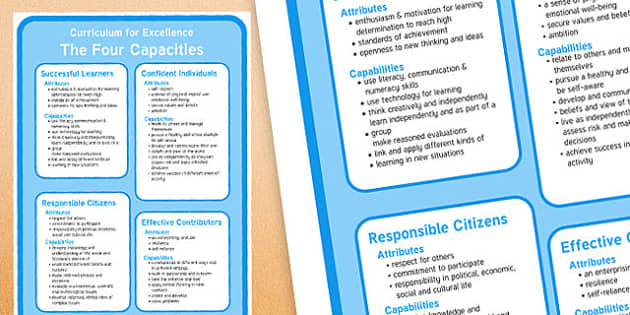 Scottish Curriculum for Excellence Four Capacities Poster