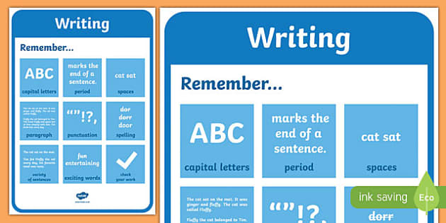 Writing Prompt Poster - usa, america, writing poster, writing prompts, writing reminders, capital letters, punctuation, writing reminders poster, remember to