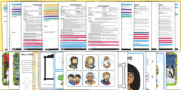 EYFS All About Me My Family Adult Input Planning and Resource Pack - planning pack