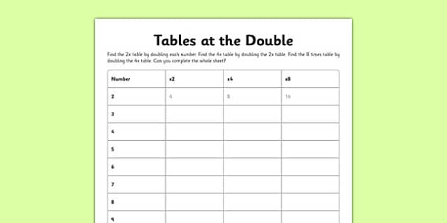 Tables at the Double - Mental strategies, times tables, multiplication tables