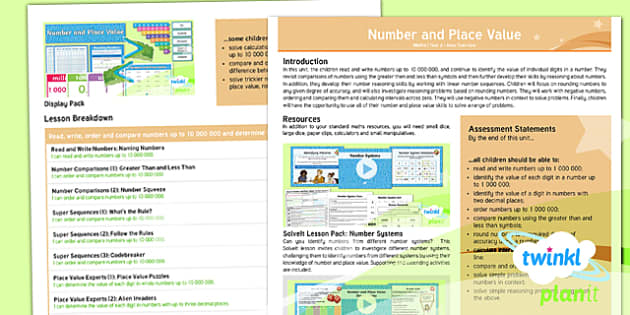 PlanIt Y6 Number and Place Value Overview - Number, Place Value, rounding, compare, order, negative number, reasoning.