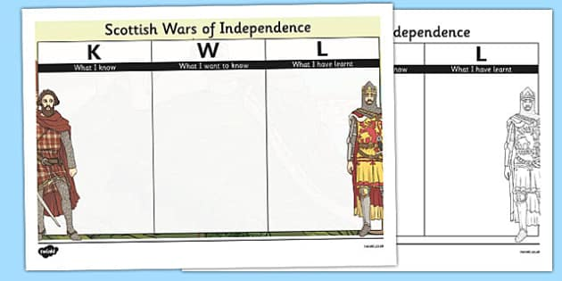 Scottish Wars of Independence KWL Grid - Scottish history, kwl