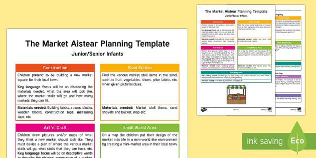 Aistear The Market Planning Template
