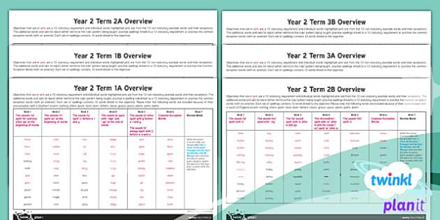 Year 2 PlanIt Spelling Overview Pack - Spellings Year 2, Y2, KS1, Year 2, spelling, lists, weeks, tests, pack, SPaG, GPS, statutory spellin