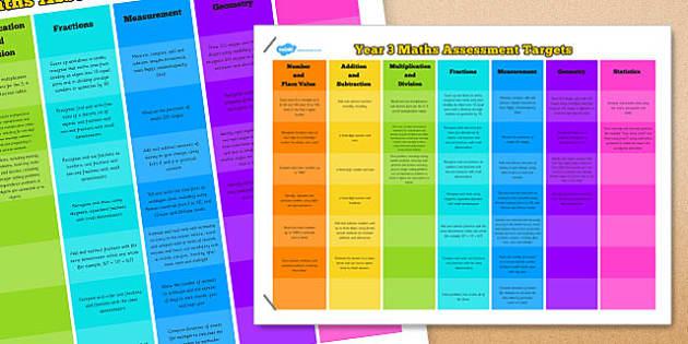 Year 3 Maths Assessment Posters - maths, assessment, poster