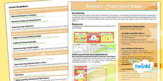 PlanIt Y4 Properties of Shape Unit Overview - PlanIt, Properties of Shapes