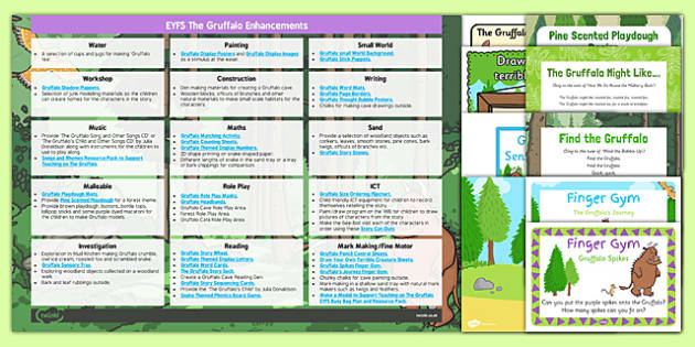 EYFS Enhancement Ideas and Resources Pack to Support Teaching on The-Gruffalo - The Gruffalo, continuous provision, pack