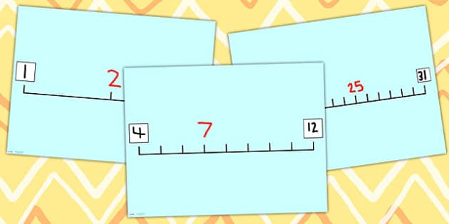 Blank Number Line Flipchart - counting aid, count, number line