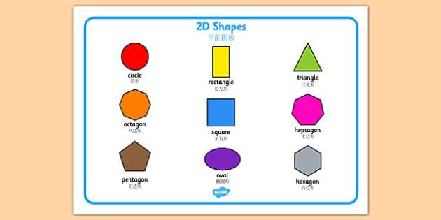 2D Shape Word Mat Mandarin Chinese Translation - mandarin, Word mat, writing aid, 2D Shape names, Shape Flashcards, Shape Pictures, Shape Words, 3D flashcards
