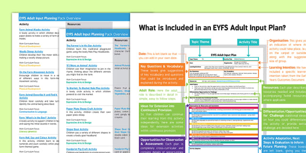 EYFS Farm Themed Adult Input Planning and Resource Pack Overview - On the Farm, animals, farm, planning, early years, plans, farming
