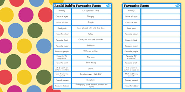 Roald Dahl Favourite Facts to Support Teaching on The BFG - australia, bfg, roald dahl, facts