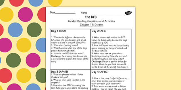 Guided Reading Questions Chapter 14 to Support Teaching on The BFG - Reading, Questions, BFG