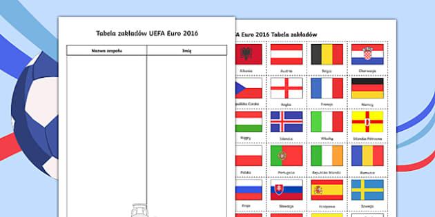Tabela zakładów Euro 2016 po polsku