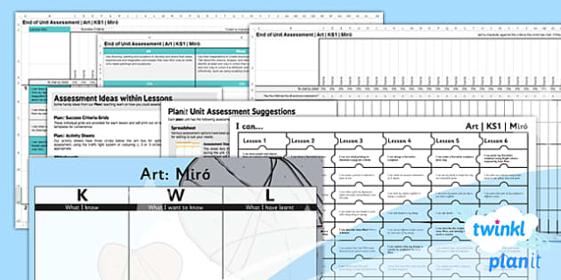 PlanIt - Art KS1 - Miro Unit Assessment Pack - planit, art, ks1, miro, unit, assessment, pack
