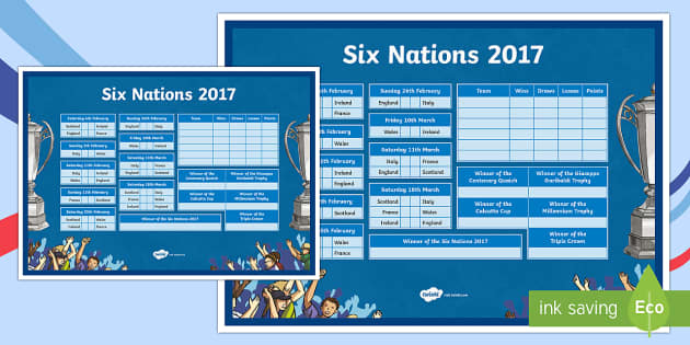 Six Nations Rugby Championship 2017 Wall Display Chart - CfE, calendar events, Scotland, Scottish, traditions, history, celebrations, 6 nations, six nations,