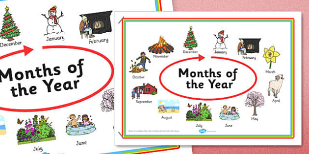 Months of the Year Display Poster - months, year, display poster, display