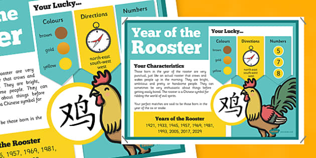 Chinese New Year of the Rooster Display Poster - chinese new year, display poster, information, year of the rooster