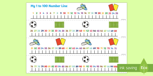 Numbers 1-100 on a Number Line Football Theme - numbers, 1-100