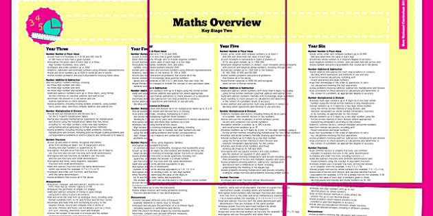2014 Curriculum KS2 Maths Overview - new curriculum, numeracy