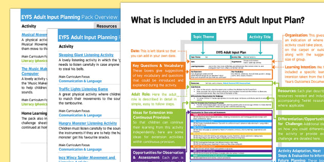 EYFS Phase 1 Aspect 2: General Sound Discrimination   Instrumental Sounds Adult Input Planning and Resource Pack Overview - Phase 1, Aspect 2, General Sound Discrimination, Instrumental Sounds, letters and sounds, phonics