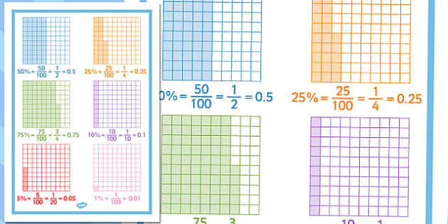 Percentage Decimals and Fraction Sheet fractions – Equivalent Fractions and Decimals Worksheets