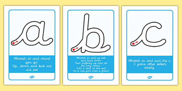 Letter Formation Rhyme Display Posters Cursive - letter formation, rhyme, display, posters, cursive