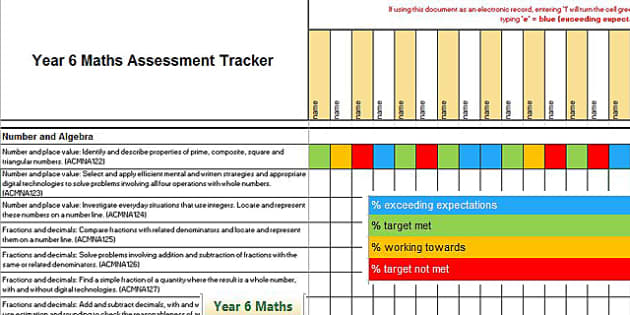 Year 6 Mathematics Assessment Tracker