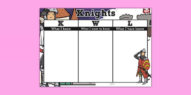 Knights Topic KWL Grid - knights, topic, kwl grid, kwl, grid, know, learn, want