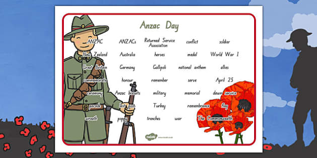 New Zealand Anzac Day Word Mat