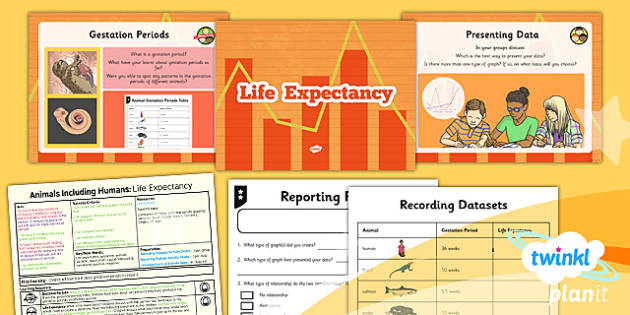 PlanIt - Science Year 5 - Animals Including Humans Lesson 6: Life Expectancy Lesson Pack