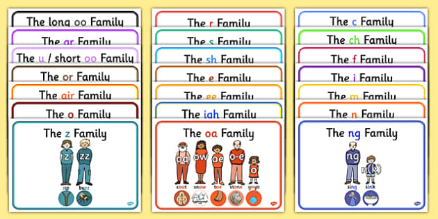 Sound Families with Pictures - sound families, sound, families, pictures