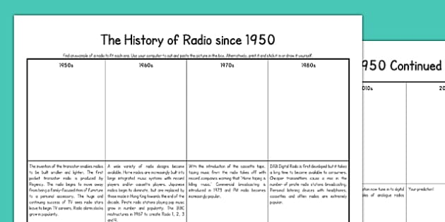 Radio Since 1950 - Digital, transistor, wireless, pirate radio, radio, editable