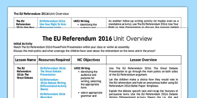 EU Referendum 2016 Unit Overview - EU, referendum , vote, ballot, Thursday 23rd June 2016, European Union, lesson overview, plans, objectives