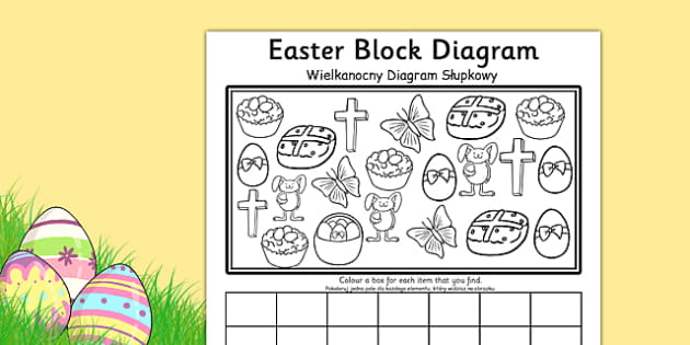 Easter Block Graph Activity Sheet Polish Translation - polish, graphs, record, activities, worksheet