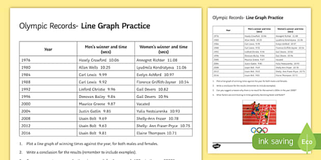 100M  line graphs Olympic Science
